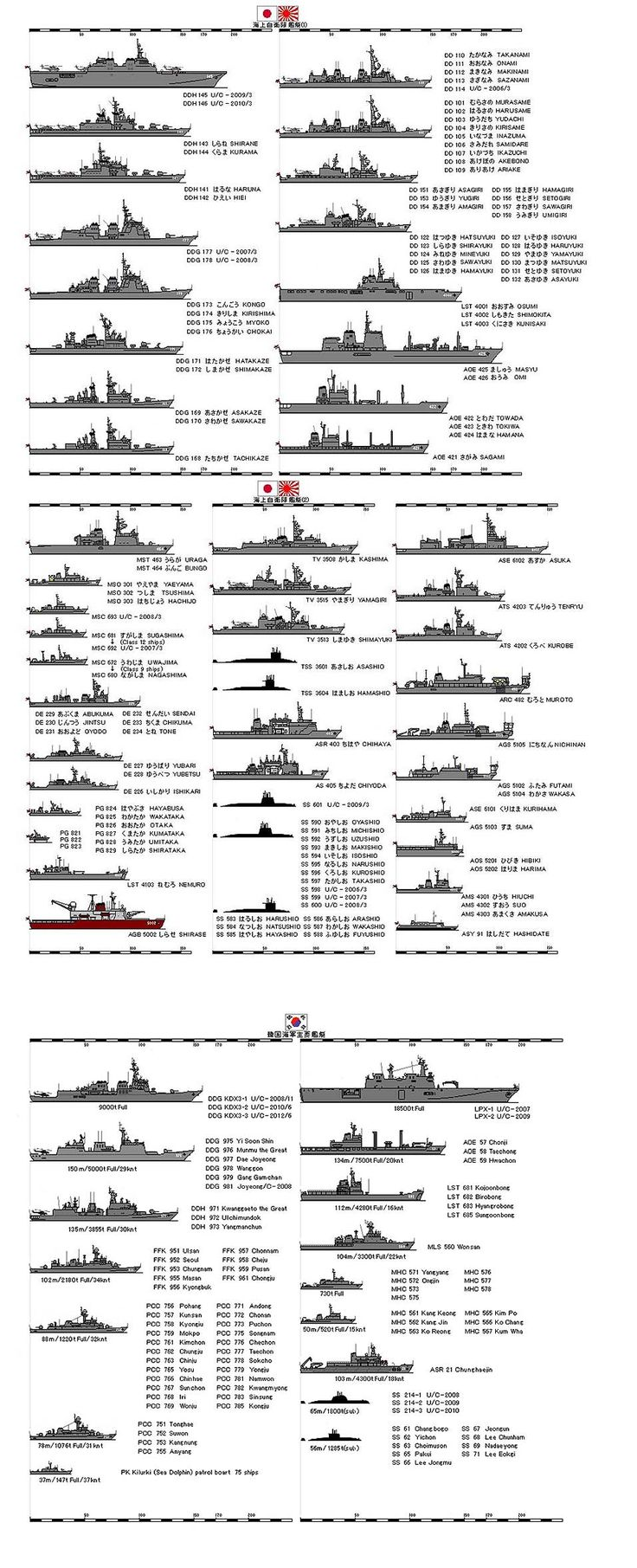 us navy aircraft carrier weapon