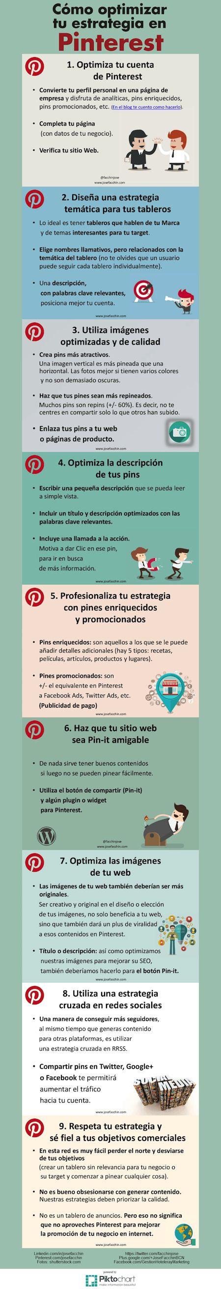 Guía de marketing en Pinterest de casi 3000 palabras. Consejos muy prácticos para aclarar conceptos y que aprendas estrategias de marketing en Pinterest.