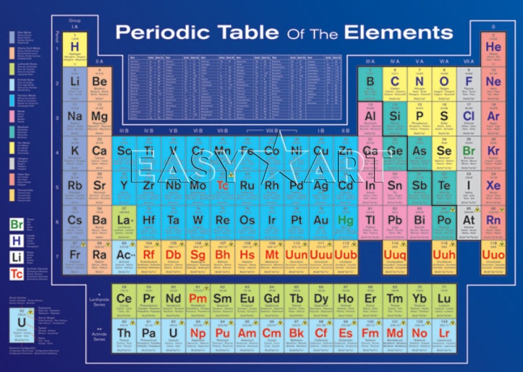 35 best education images on Pinterest Periodic table, Periodic - new periodic table college level