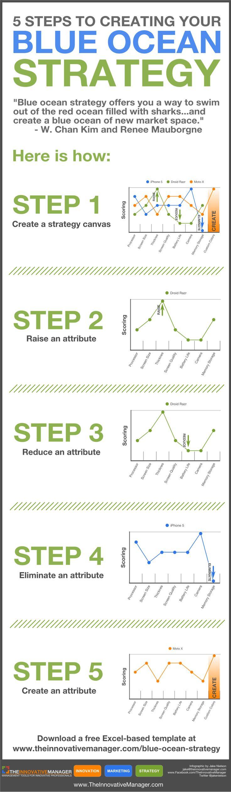 microsoft business strategy