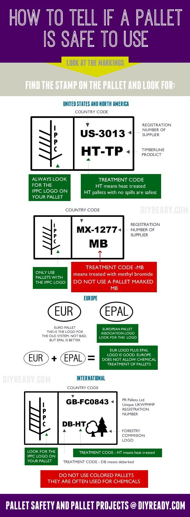 READ THIS BEFORE you make DIY Pallet Furniture and Crafts!  How To Know If A Wood Pallet Is Safe To Use: Stamps and Markings Safety Guide  >> http://diyready.com/how-to-know-if-a-pallet-is-safe/