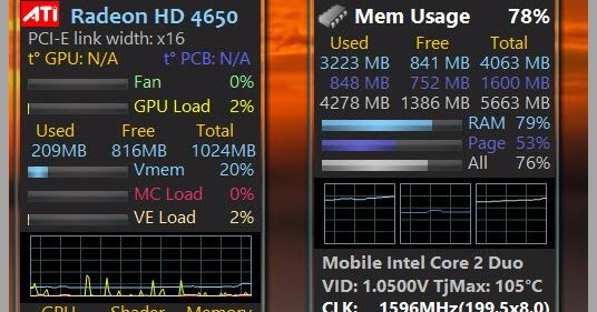 Η όλη ιστορία των Windows Desktop Gadgets μας πάει λίγο πίσω στο χρόνο. Τα εργαλεία γραφικών των Windows ( Sidebar των Windows στα Windows Vista) είναι μια μηχανή widget που έχει διακοπεί για τα Gadget της Microsoft. Εισήχθη για πρώτη φορά με τα Windows Vista στα οποία έχει μια πλευρική μπάρα στην δεξιά πλευρά της επιφάνειας εργασίας. Τα γραφικά στοιχεία που την αποτελούν μπορούν να εκτελούν διάφορες εργασίες όπως την εμφάνιση της ώρας και της ημερομηνίας και την εμφάνιση της χρήσης της CPU…
