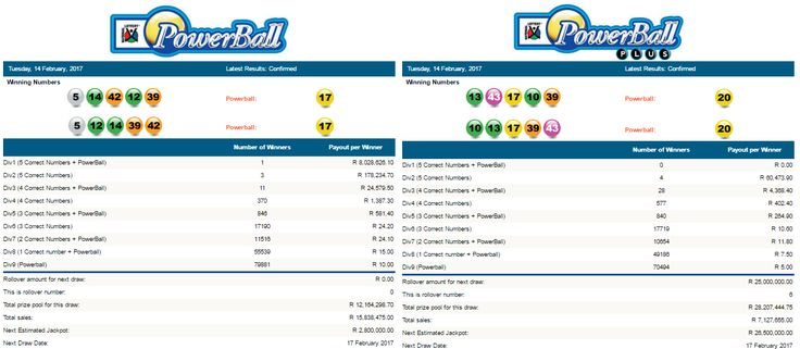 Latest #PowerballResults & #PowerballPlusResults South Africa | 14 February 2017  https://www.playcasino.co.za/powerball-and-powerballplus-results-south-africa-14-february-2017.html
