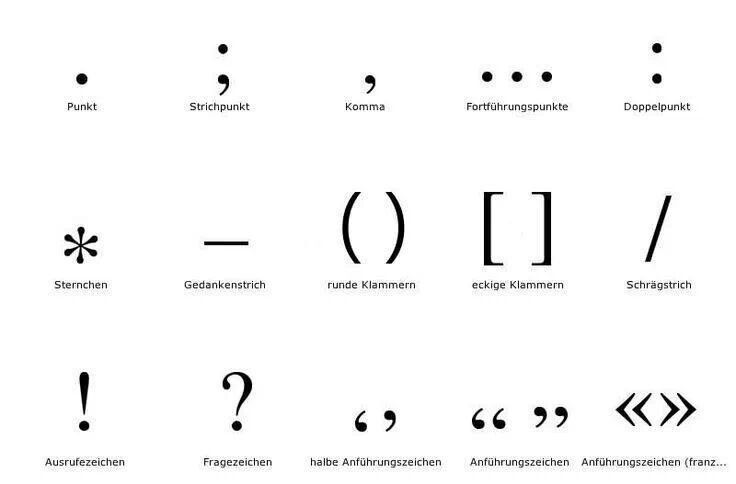 German vocabulary - Punctuation
