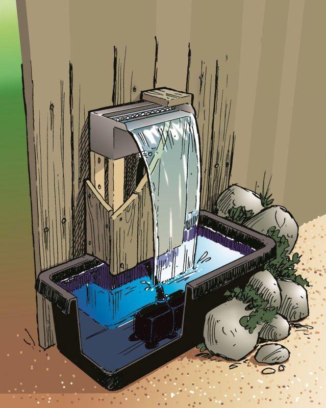 Ubbink Set Design Waterval Niagara LED 60 Voordelig Kopen