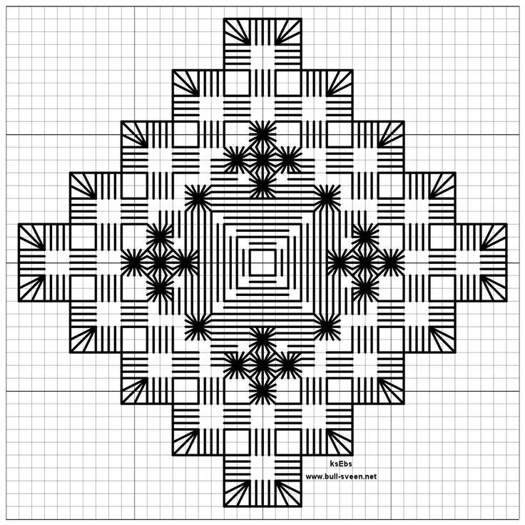 Mønster til liten brikke i hardangersøm Thuve-stua i Oslo har alt en trenger. Flere mønster....