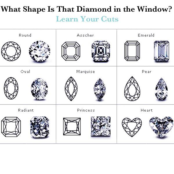 Best Diamond Info Images On   Diamond Engagement