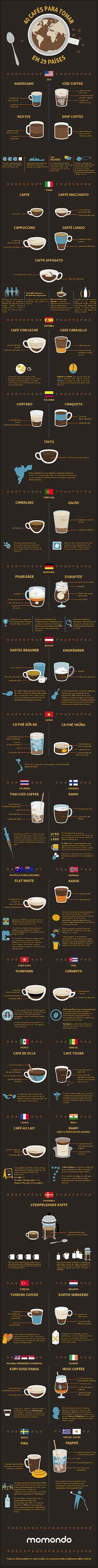 Infográfico mostra como o café é preparado em 29 países