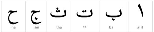 Arabic Alphabets    (click on letters to listen to pronunciation)