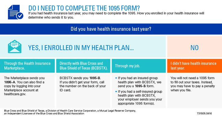 blue cross blue shield of texas health insurance