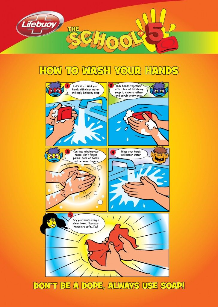 Global Handwashing Day:  How to Wash Your Hands (poster)