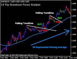 1 Minute Pips Forex Options Trading Software signal ea scalping system   forex software trading system Automated Trading Software- Learn The Basics Forex Trading