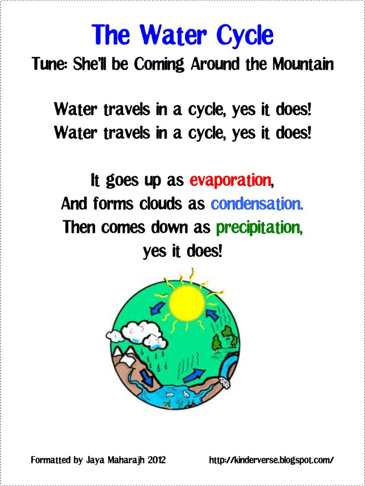 How to write a poem about the water cycle