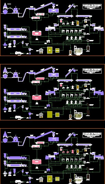 Kitchen Design Dwg processing plant of fish (dwg : autocad drawing)   misc