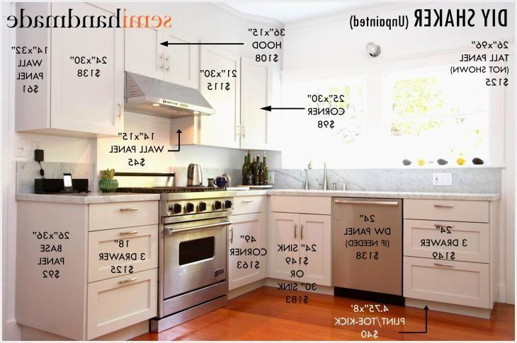 25 Luxury Ikea Kitchen Cabinet Hardware Nbsp Beautiful Kitchen