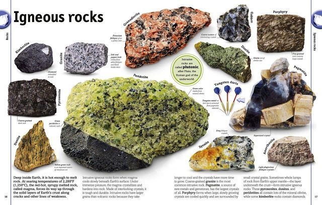 What Gems Are Found In Igneous Rock Igneous Rock Igneous Rocks And Gems