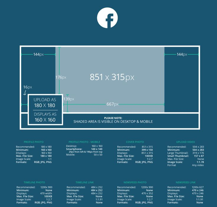 Best 25+ Facebook cover dimensions ideas on Pinterest   Cover ...