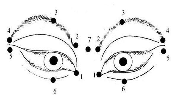 voici différentes techniques pour soulager vos yeux et les faire travailler ainsi qu'un excellent exercice de méditation oculaire venu d'Inde.
