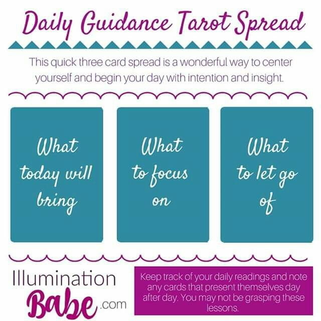 Daily Guidance Tarot Spread