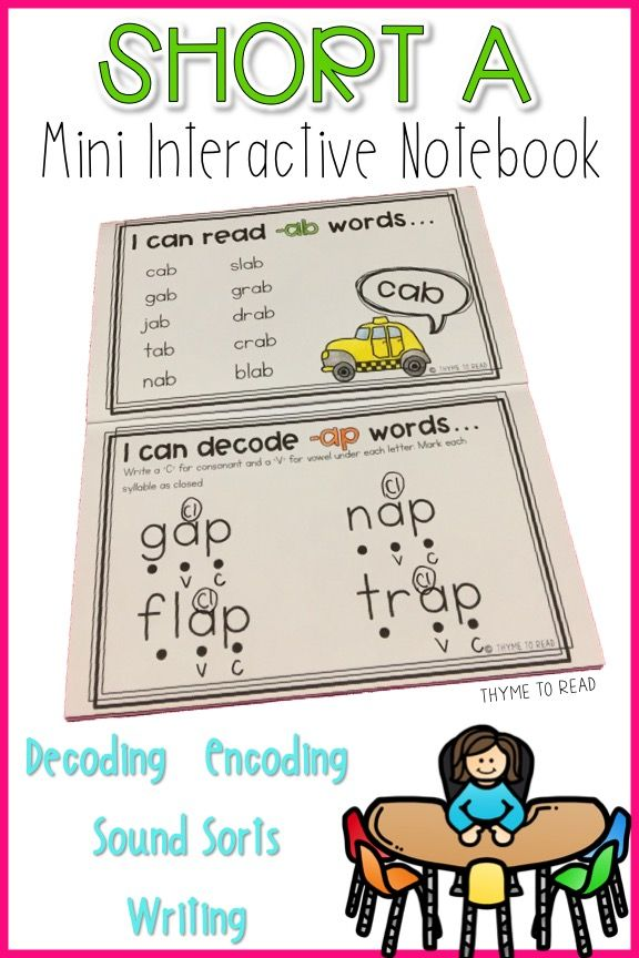 Short A Mini Interactive Notebook Interactive Notebooks Small