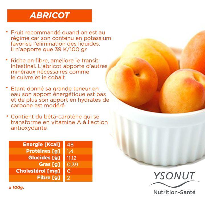L'un des fruits les plus doux que nous pouvons déguster maintenant, c'est l'#abricot. Ils cachent beaucoup de #vertus.Découvrez-les !
