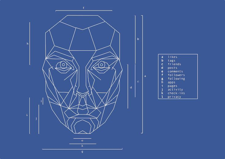 Facebook stalls in lawsuit alleging its facial recognition tech violates Illinois law | TechCrunch