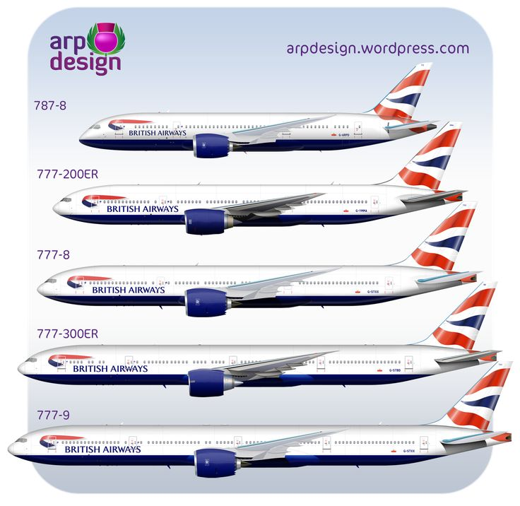 Comparing the 787, 777-200/300ER and the 777-8/9X