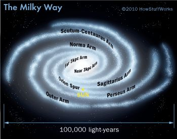 16 best Milky Way--science project images on Pinterest | Art ...
