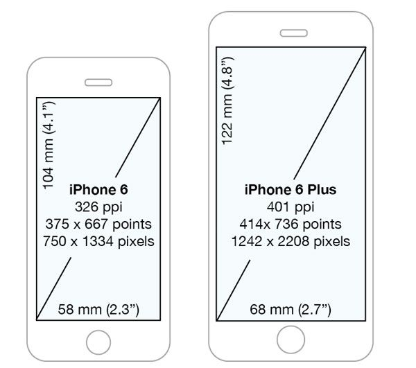 25+ Best Ideas about Iphone 6 Screen Size on Pinterest | Iphone ...