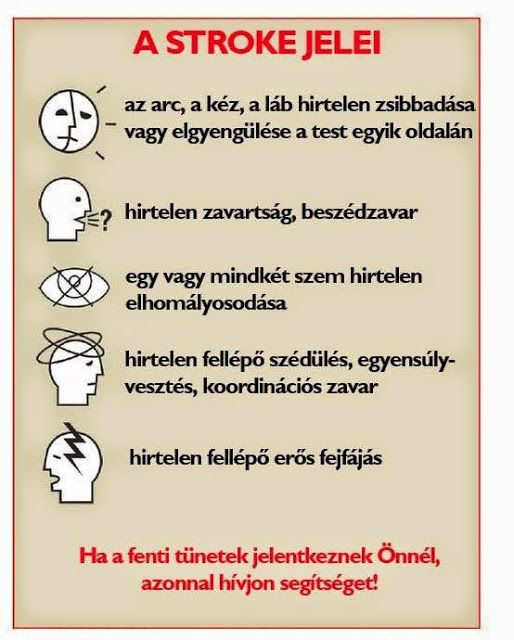 Kuponoldalak Közösségi oldala: A stroke jelei