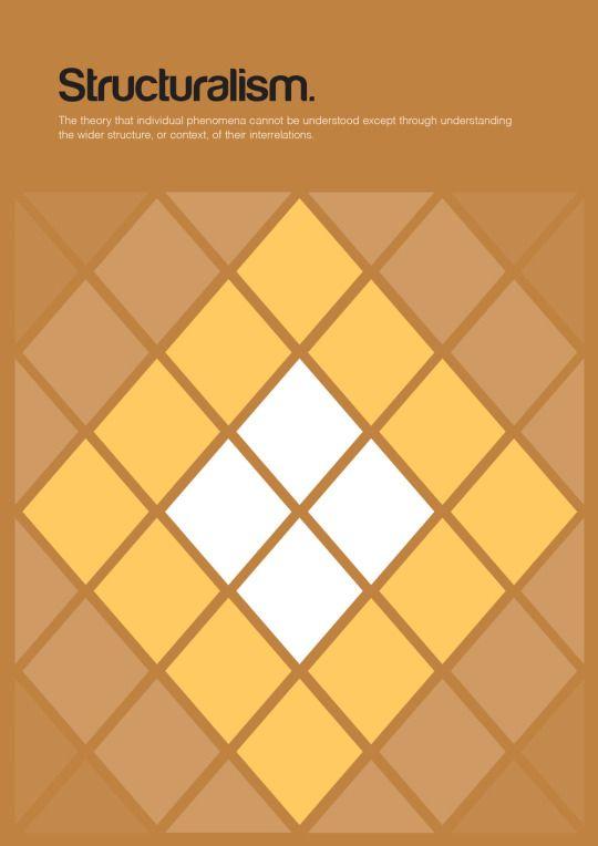 Structuralism - Philographics, Genis Carreras