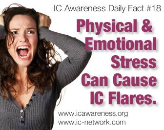 Stress and IC - Both physical and emotional stress are well known triggers for interstitial cystitis patients, causing frequency, urgency, pressure and pain. Learn more in our IC Awareness Month Daily Fact #18