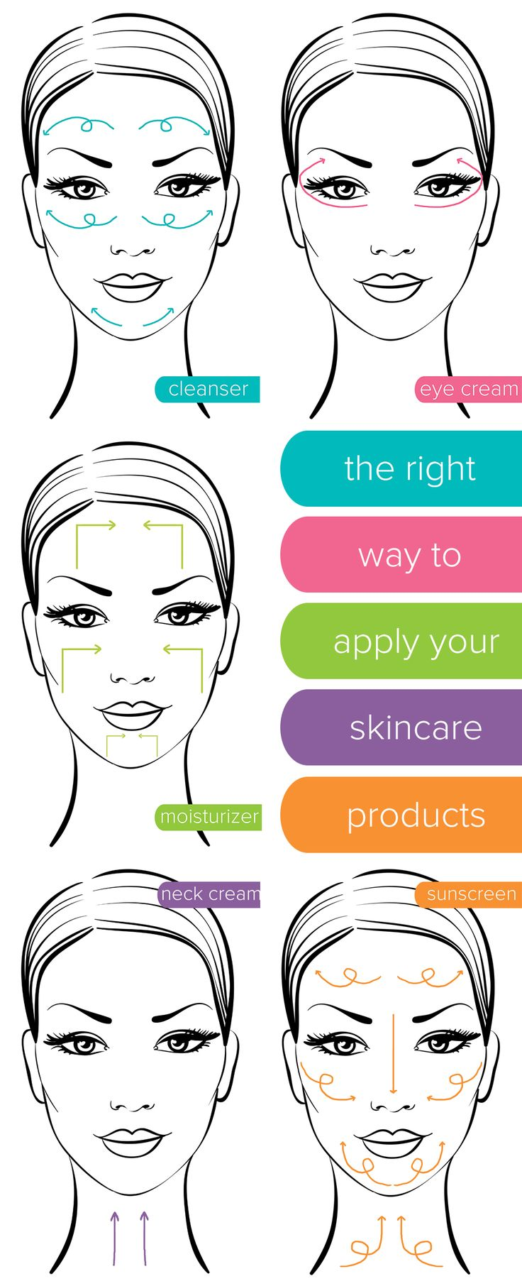 This guide will teach you the right way to apply your skincare products. Try incorporating these tips for putting on cleanser, moisturizer and sunscreen into your daily beauty routine.