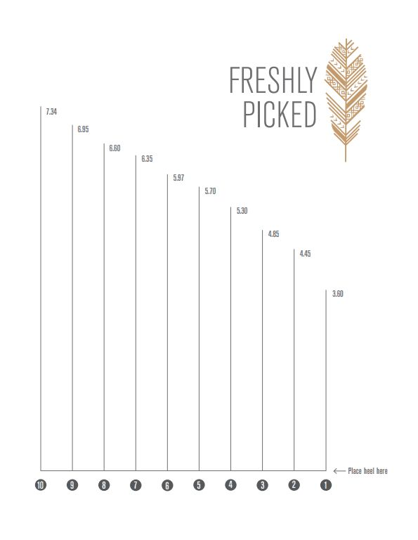240cb539967d9 Here is our snazzy new shoe size chart All you have to do is - Fresh