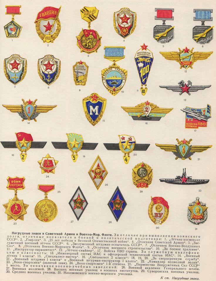 communist russia badges