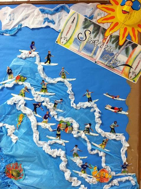 """Great idea for last bulletin board of the school year...""""Surfing to Summer Break"""""""