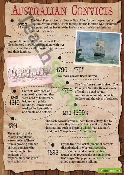 A timeline showing the progression of convict colonisation in Australia.
