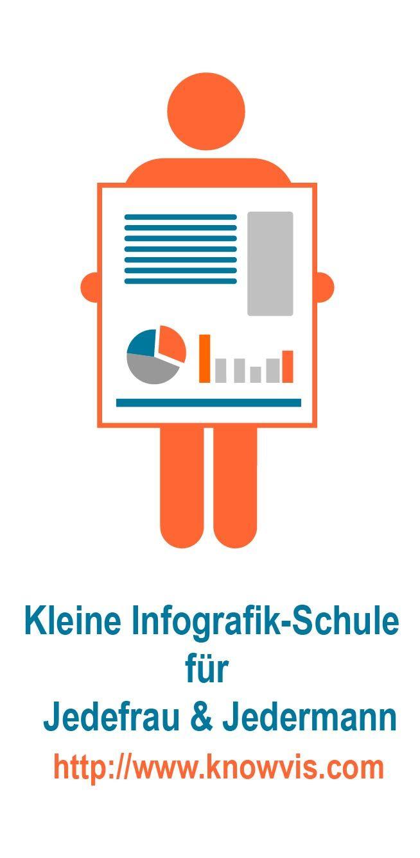 Kleine Infografik-Schule für Jedefrau & Jedermann