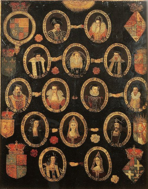 Family tree of Mary Queen of Scots. Many people don't realize that she was a Tudor