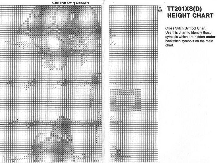 Tatty bear - height chart 2
