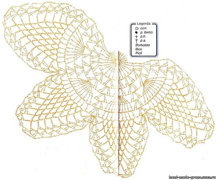 Butterfly diagram only: Web Albums, Picasa, Web De, Álbumes Web, Crochet Butterfly, Crochet Patterns, Crochet Mariposas