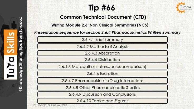 #TuraSkills shares tip for writing # 2.6.4 Pharmacokinetic written summary # 2.6.2.6 Discussion and conclusion #2.6.2 Pharmacology written summary # Module 2.6 # Non Clinical Summaries # CTD Summary  #Common Technical Documents # CTD #Regulatory Writing #Medical writing