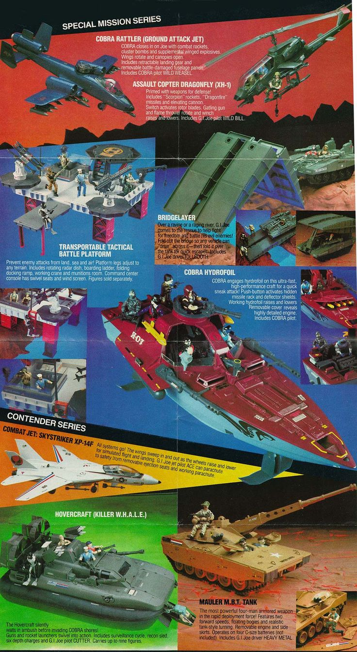 YOJOE.COM | Catalog Gallery - 1985