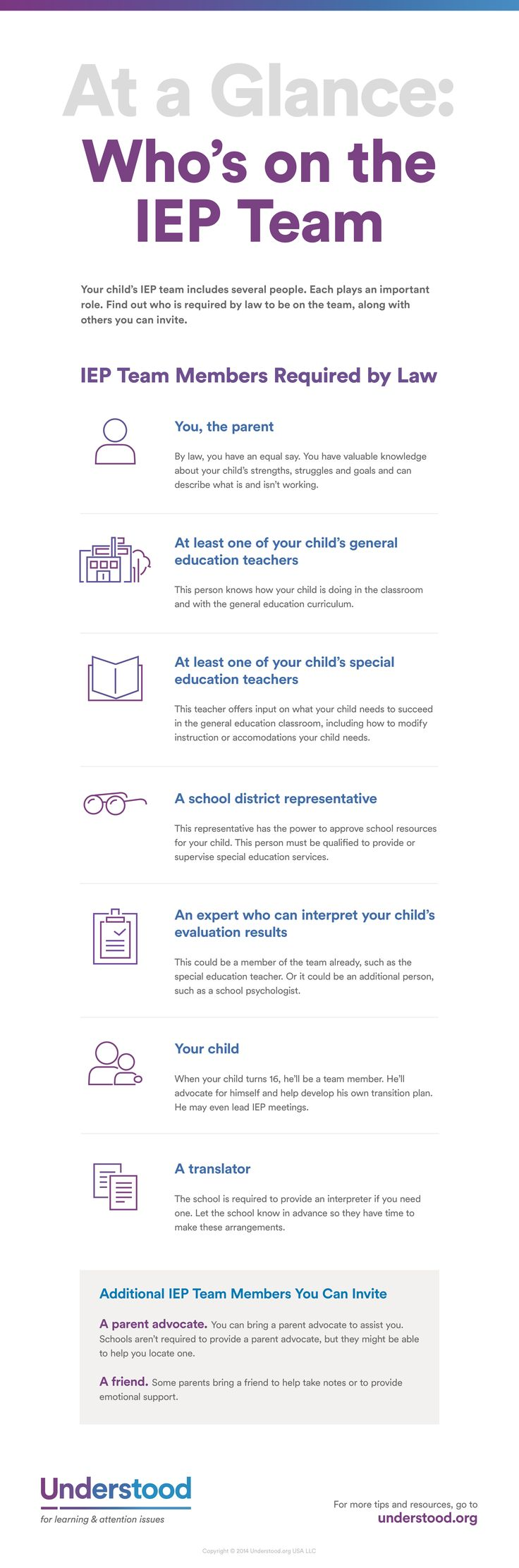 17 best ideas about special education law asd at a glance who s on the iep team