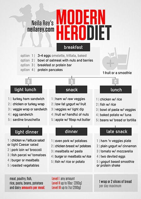 Modern Hero Diet. Neila Rey