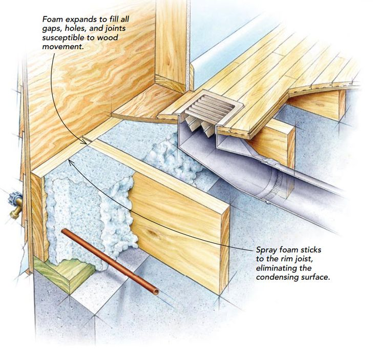 Insulating Rim Joists By Fine Homebuilding