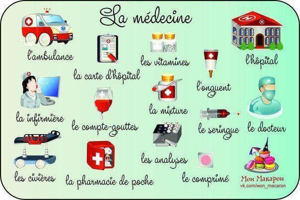 ادوات الطبيب بالفرنسية في رسومات وصور تعليمية Learn French How To Speak French French Vocabulary