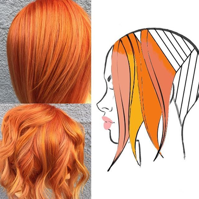 """Oh my ever lasting love of orange  this was all diagonal sectioning. The brightest, deepest orange at the root on every section. Then alternating each slice with that same orange plus 3 other custom created oranges using all @pulpriothair to make each of them. I love using multiple times of the same color to create a dimensional, """"natural"""" looking, fun color. Keeping the same color at the root it's one thing I can't stray from."""