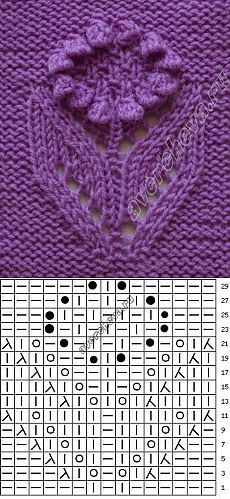 УЗОРЫ С ШИШЕЧКАМИ | каталог вязаных спицами узоров