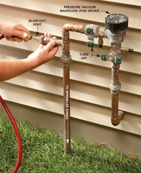 Winterize your sprinkler system.